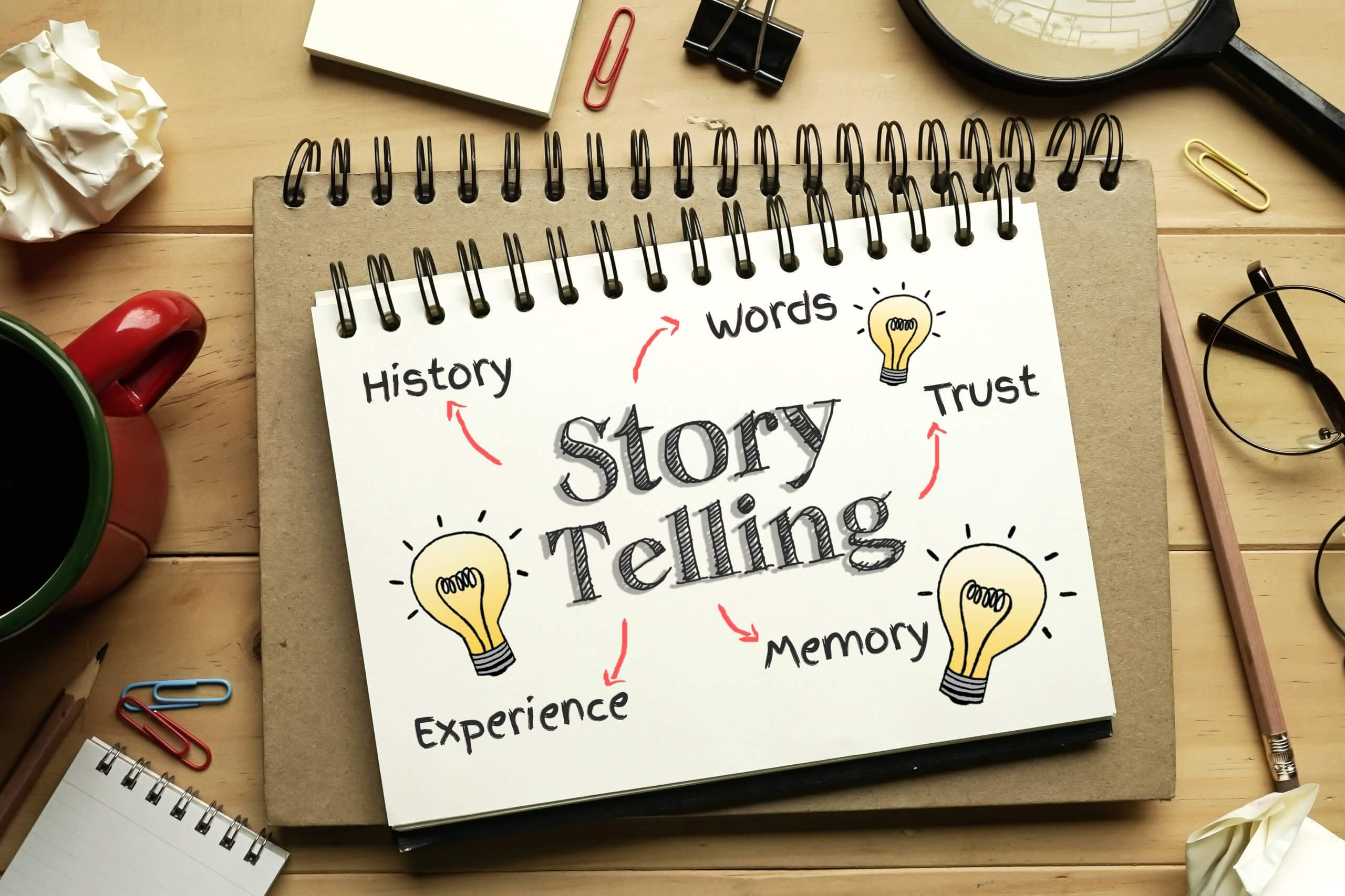 5 Langkah untuk Membuat Storytelling yang Memikat